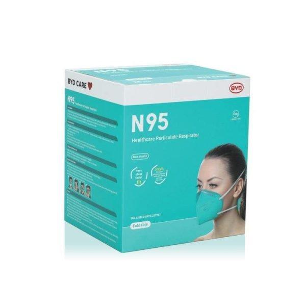 N95 Particulate Respirator NIOSH & TGA Approved